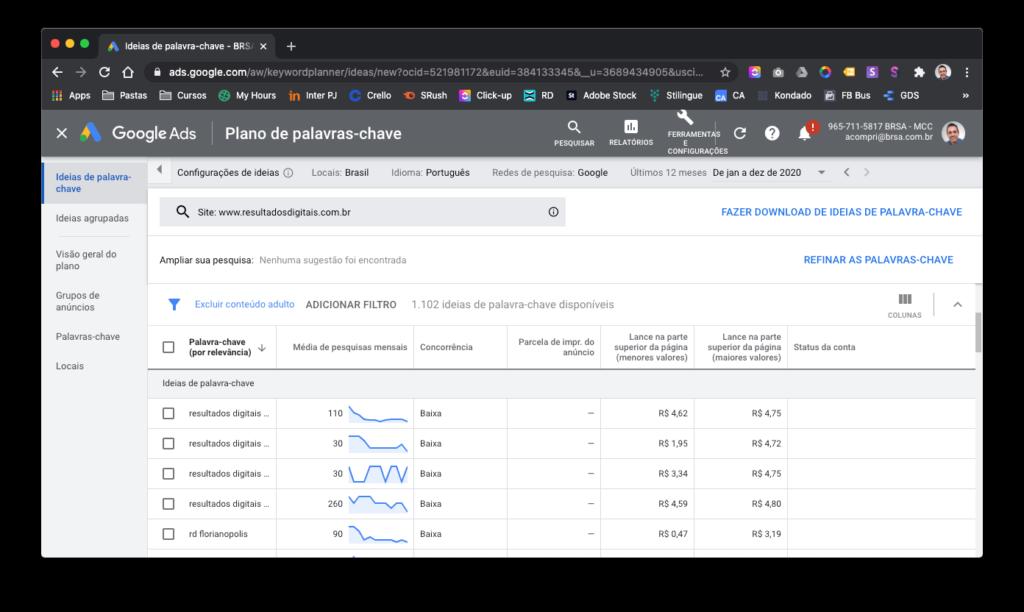 Como fazer análise da concorrência - Google keyword planner do Google Ads