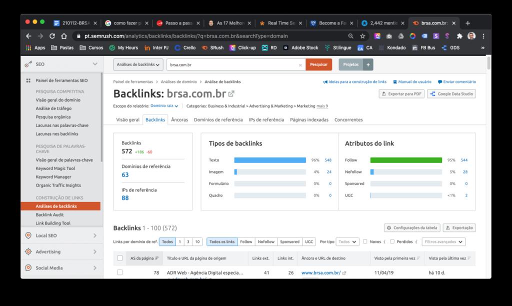 Como fazer análise da concorrência - Análise de Backlinks SemRush